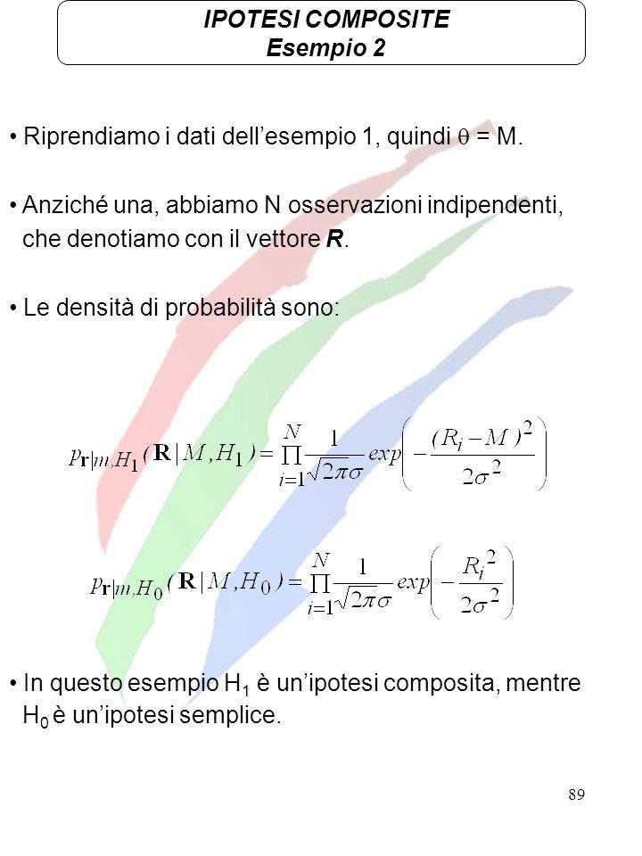 89 IPOTESI COMPOSITE Esempio 2 Riprendiamo i dati dellesempio 1, quindi = M. Anziché una, abbiamo N osservazioni indipendenti, che denotiamo con il ve