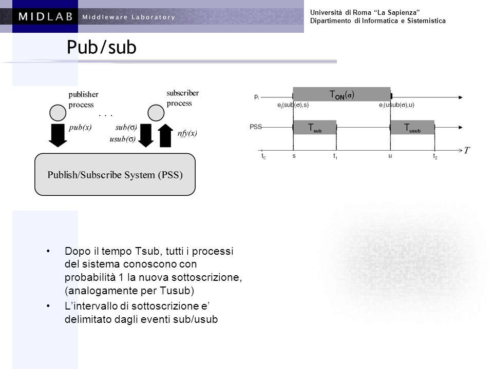 Università di Roma La Sapienza Dipartimento di Informatica e Sistemistica Pub/sub Dopo il tempo Tsub, tutti i processi del sistema conoscono con proba
