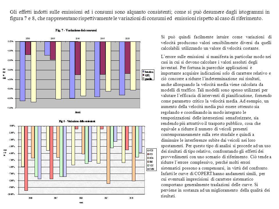 Gli effetti indotti sulle emissioni ed i consumi sono alquanto consistenti; come si può desumere dagli istogrammi in figura 7 e 8, che rappresentano rispettivamente le variazioni di consumi ed emissioni rispetto al caso di riferimento.