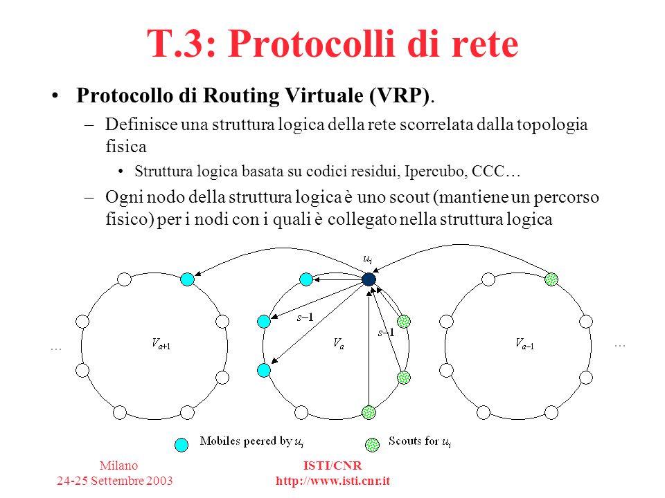 Milano 24-25 Settembre 2003 ISTI/CNR http://www.isti.cnr.it T.3: Protocolli di rete Protocollo di Routing Virtuale (VRP). –Definisce una struttura log