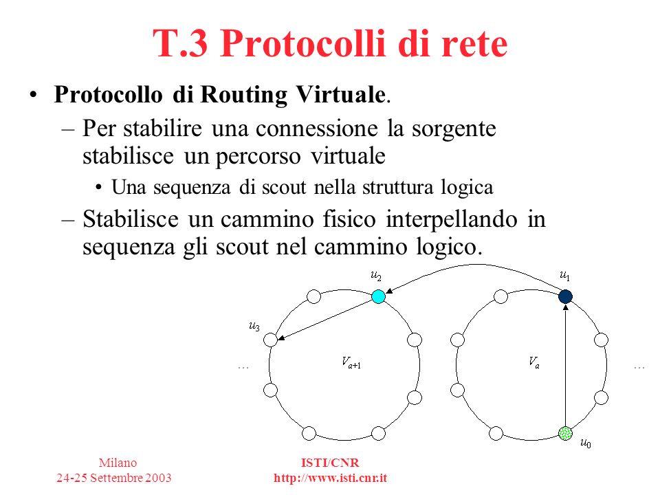 Milano 24-25 Settembre 2003 ISTI/CNR http://www.isti.cnr.it T.3 Protocolli di rete Protocollo di Routing Virtuale. –Per stabilire una connessione la s