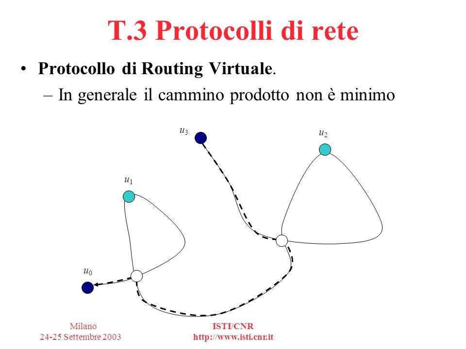 Milano 24-25 Settembre 2003 ISTI/CNR http://www.isti.cnr.it T.3 Protocolli di rete Protocollo di Routing Virtuale. –In generale il cammino prodotto no