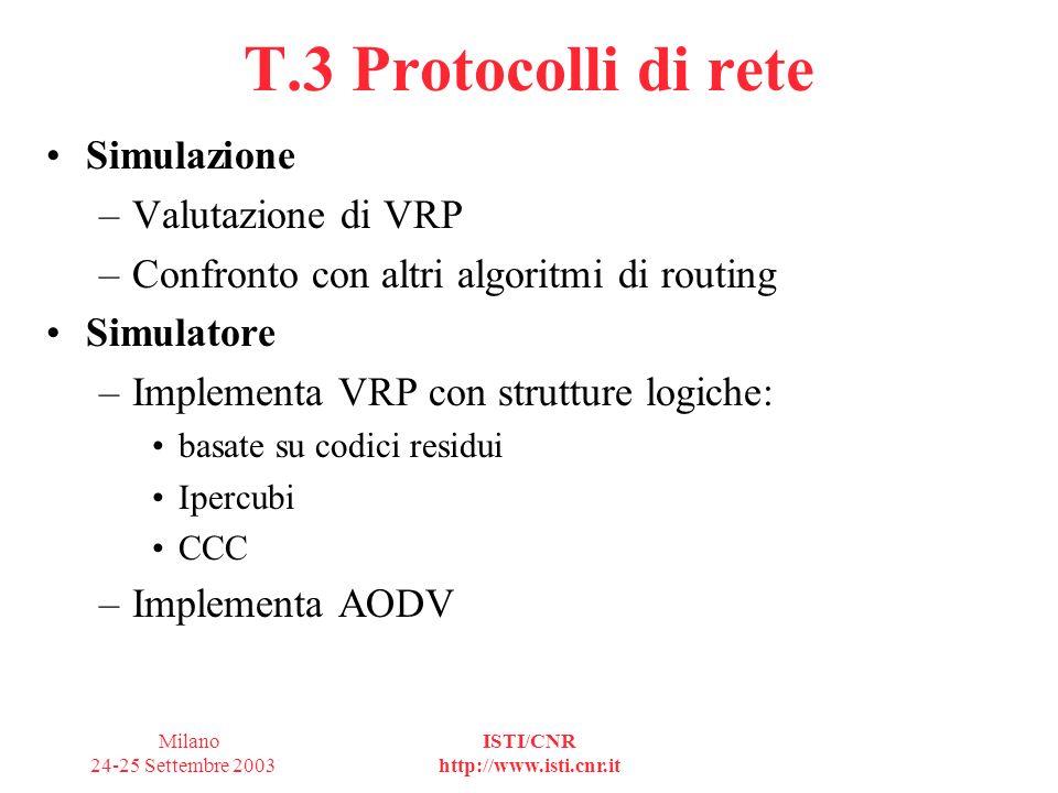 Milano 24-25 Settembre 2003 ISTI/CNR http://www.isti.cnr.it T.3 Protocolli di rete Simulazione –Valutazione di VRP –Confronto con altri algoritmi di routing Simulatore –Implementa VRP con strutture logiche: basate su codici residui Ipercubi CCC –Implementa AODV