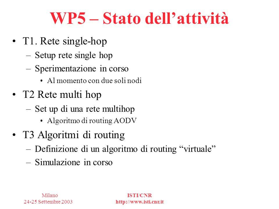 Milano 24-25 Settembre 2003 ISTI/CNR http://www.isti.cnr.it WP5 – Stato dellattività T1. Rete single-hop –Setup rete single hop –Sperimentazione in co