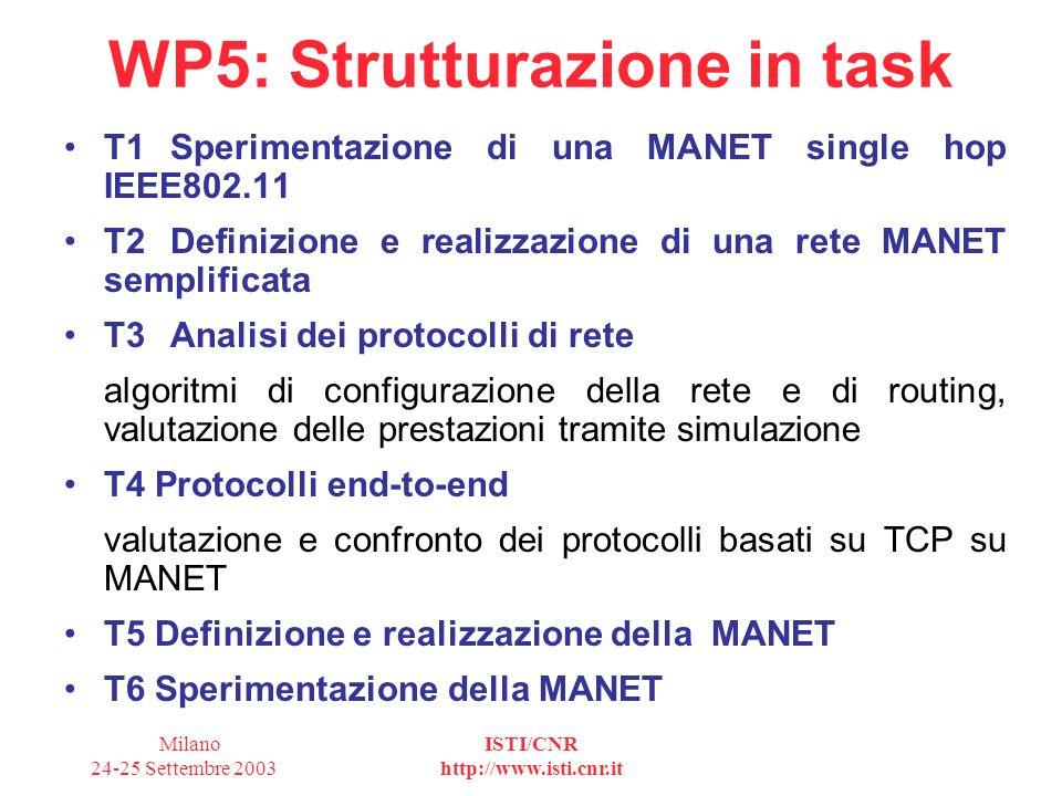 Milano 24-25 Settembre 2003 ISTI/CNR http://www.isti.cnr.it WP5: Strutturazione in task T1Sperimentazione di una MANET single hop IEEE802.11 T2Definiz