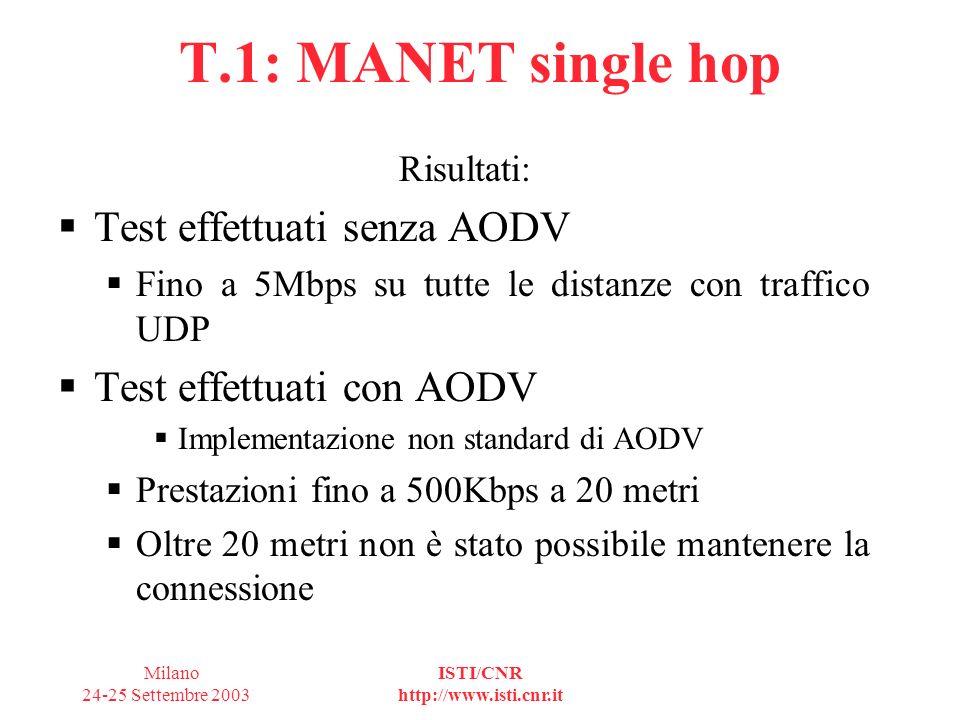 Milano 24-25 Settembre 2003 ISTI/CNR http://www.isti.cnr.it T.1: MANET single hop Risultati: Test effettuati senza AODV Fino a 5Mbps su tutte le dista