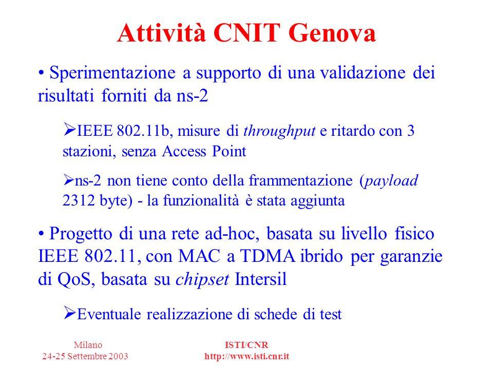 Milano 24-25 Settembre 2003 ISTI/CNR http://www.isti.cnr.it Attività CNIT Genova Sperimentazione a supporto di una validazione dei risultati forniti da ns-2 IEEE 802.11b, misure di throughput e ritardo con 3 stazioni, senza Access Point ns-2 non tiene conto della frammentazione (payload 2312 byte) - la funzionalità è stata aggiunta Progetto di una rete ad-hoc, basata su livello fisico IEEE 802.11, con MAC a TDMA ibrido per garanzie di QoS, basata su chipset Intersil Eventuale realizzazione di schede di test