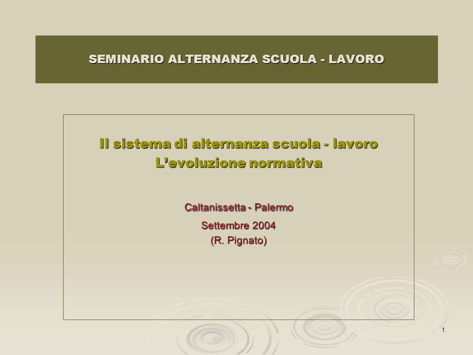 1 SEMINARIO ALTERNANZA SCUOLA - LAVORO Il sistema di alternanza scuola - lavoro Levoluzione normativa Caltanissetta - Palermo Settembre 2004 (R. Pigna