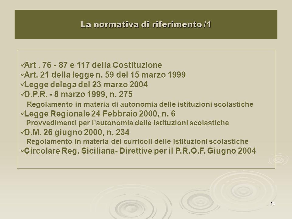 10 La normativa di riferimento /1 Art. 76 - 87 e 117 della Costituzione Art. 21 della legge n. 59 del 15 marzo 1999 Legge delega del 23 marzo 2004 D.P