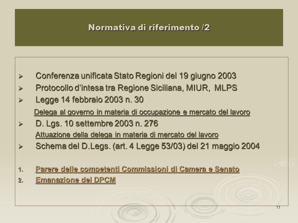 11 Normativa di riferimento /2 Conferenza unificata Stato Regioni del 19 giugno 2003 Conferenza unificata Stato Regioni del 19 giugno 2003 Protocollo dintesa tra Regione Siciliana, MIUR, MLPS Protocollo dintesa tra Regione Siciliana, MIUR, MLPS Legge 14 febbraio 2003 n.