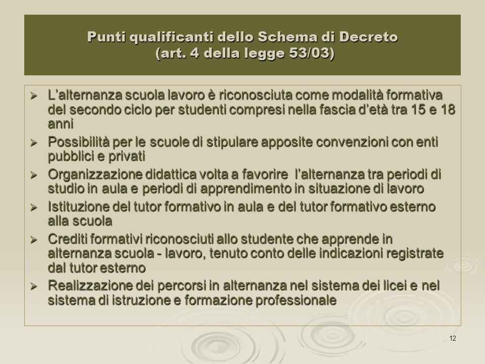 12 Punti qualificanti dello Schema di Decreto (art. 4 della legge 53/03) Lalternanza scuola lavoro è riconosciuta come modalità formativa del secondo