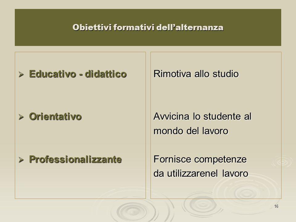 16 Obiettivi formativi dellalternanza Educativo - didattico Educativo - didattico Orientativo Orientativo Professionalizzante Professionalizzante Rimo