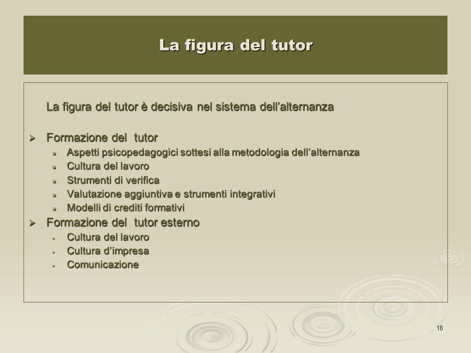 18 La figura del tutor La figura del tutor è decisiva nel sistema dellalternanza Formazione del tutor Formazione del tutor Aspetti psicopedagogici sot