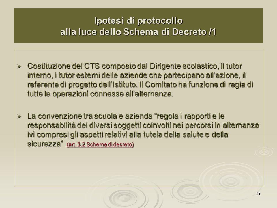 19 Ipotesi di protocollo alla luce dello Schema di Decreto /1 Costituzione del CTS composto dal Dirigente scolastico, il tutor interno, i tutor estern