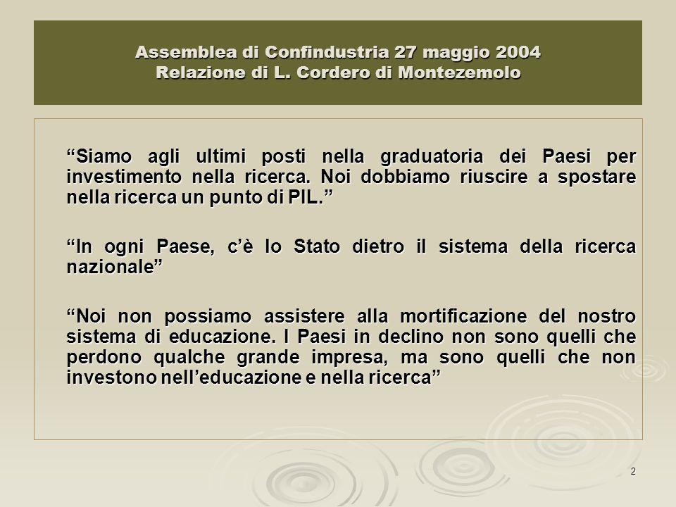 2 Assemblea di Confindustria 27 maggio 2004 Relazione di L. Cordero di Montezemolo Siamo agli ultimi posti nella graduatoria dei Paesi per investiment