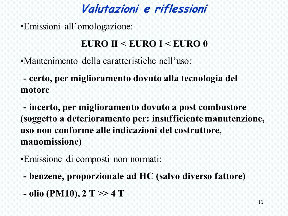 11 Valutazioni e riflessioni Emissioni allomologazione: EURO II < EURO I < EURO 0 Mantenimento della caratteristiche nelluso: - certo, per miglioramento dovuto alla tecnologia del motore - incerto, per miglioramento dovuto a post combustore (soggetto a deterioramento per: insufficiente manutenzione, uso non conforme alle indicazioni del costruttore, manomissione) Emissione di composti non normati: - benzene, proporzionale ad HC (salvo diverso fattore) - olio (PM10), 2 T >> 4 T