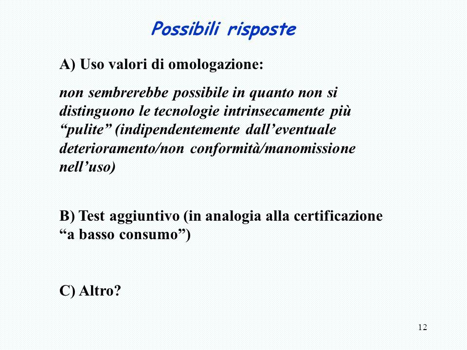 12 Possibili risposte A) Uso valori di omologazione: non sembrerebbe possibile in quanto non si distinguono le tecnologie intrinsecamente più pulite (indipendentemente dalleventuale deterioramento/non conformità/manomissione nelluso) B) Test aggiuntivo (in analogia alla certificazione a basso consumo) C) Altro
