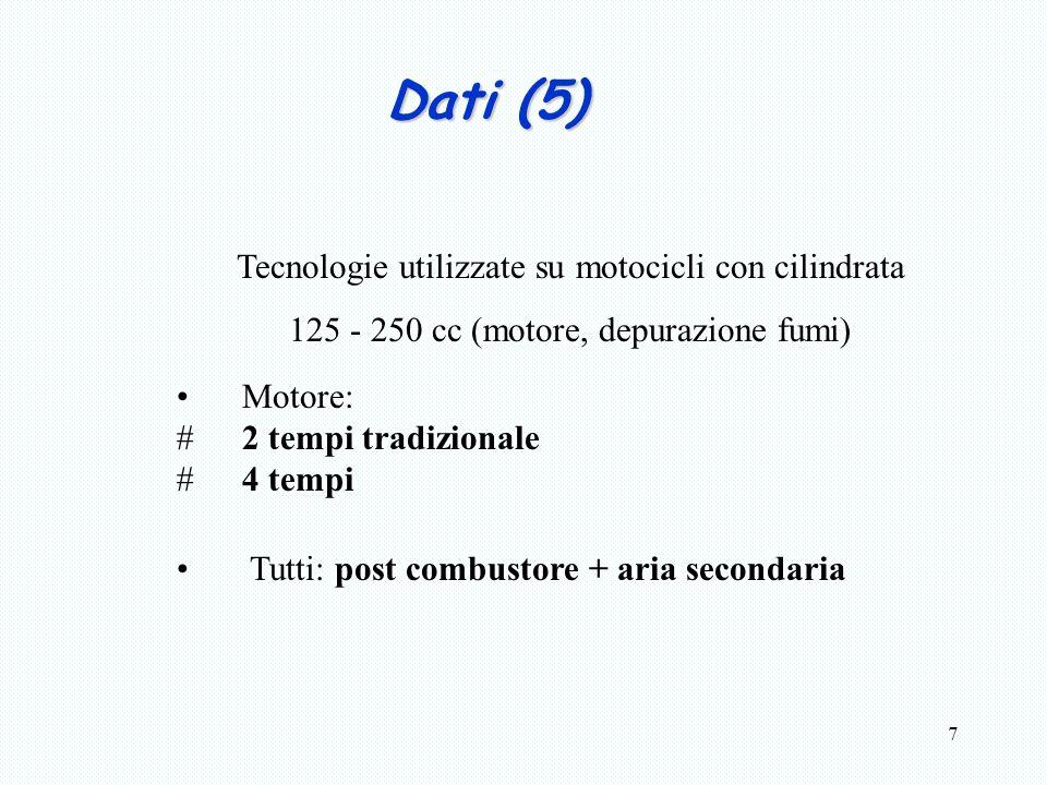 7 Dati (5) Tecnologie utilizzate su motocicli con cilindrata 125 - 250 cc (motore, depurazione fumi) Motore: #2 tempi tradizionale #4 tempi Tutti: post combustore + aria secondaria