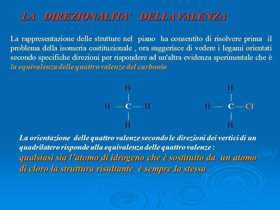 LA DIREZIONALITA DELLA VALENZA La rappresentazione delle strutture nel piano ha consentito di risolvere prima il problema della isomeria costituzional