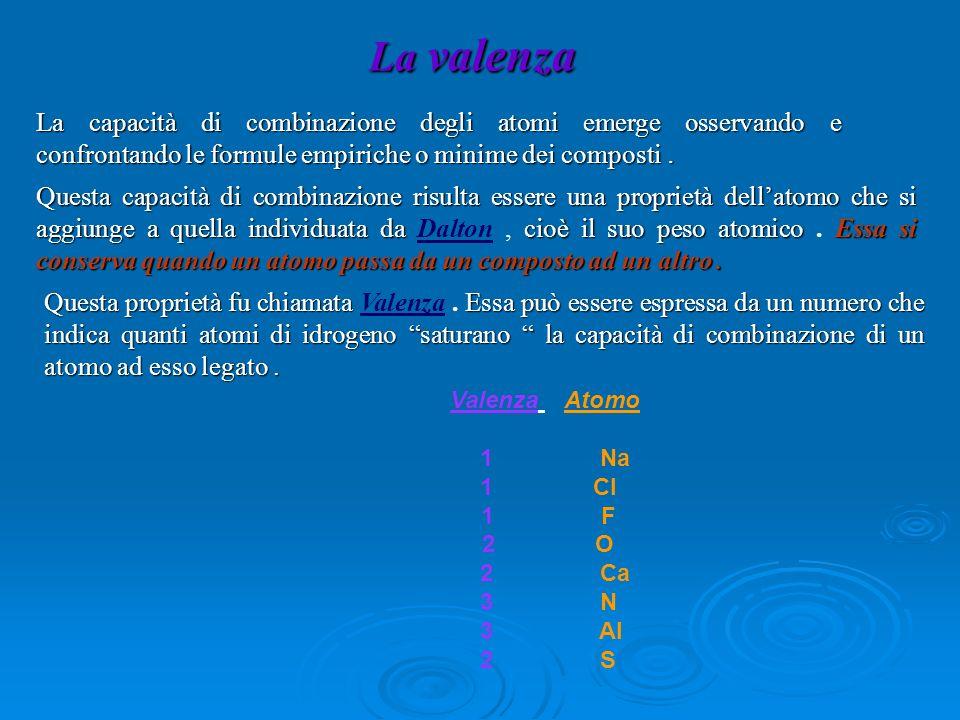 La valenza La capacità di combinazione degli atomi emerge osservando e confrontando le formule empiriche o minime dei composti. Questa capacità di com