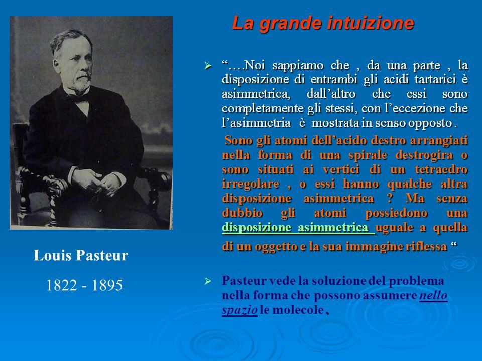 Louis Pasteur 1822 - 1895 La grande intuizione ….Noi sappiamo che, da una parte, la disposizione di entrambi gli acidi tartarici è asimmetrica, dallal