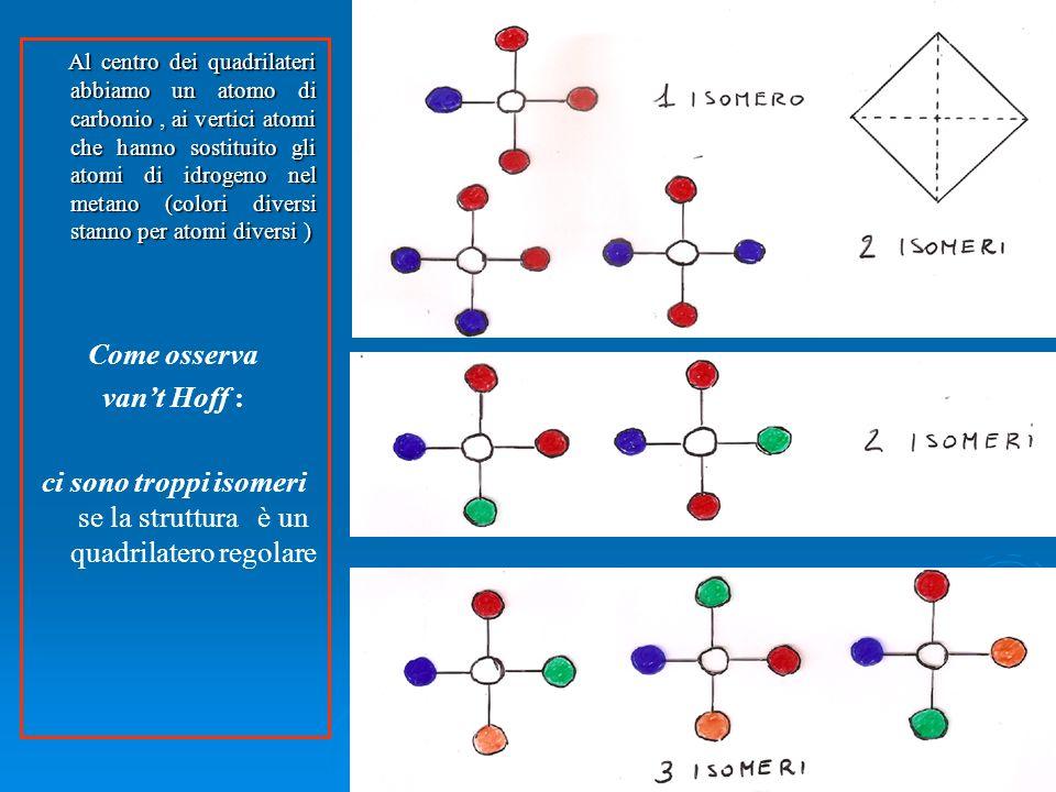 Alcentro dei quadrilateri abbiamo un atomo di carbonio, ai vertici atomi che hanno sostituito gli atomi di idrogeno nel metano (colori diversi stanno
