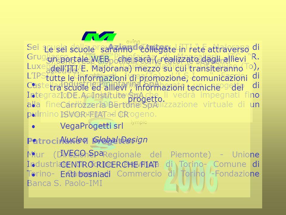 oving oung urin ydrogen lympic afe Sei scuole della provincia di Torino : LITI E. Majorana di Grugliasco, LITI Pininfarina di Moncalieri, ITC R. Luxem