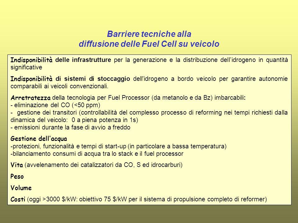 Schema a Blocchi del Propulsore Fuel Cell STOCCAGGIO COMBUSTIBILE ORGANI AUSILIARI SISTEMA DI GENERAZIONE IDROGENO H 2 e-e- e-e- H+H+ ARIA (O 2 ) ACQUA (H 2 O) BATTERIE MOTORE ELETTRICO INVERTER STACK Catalizz.