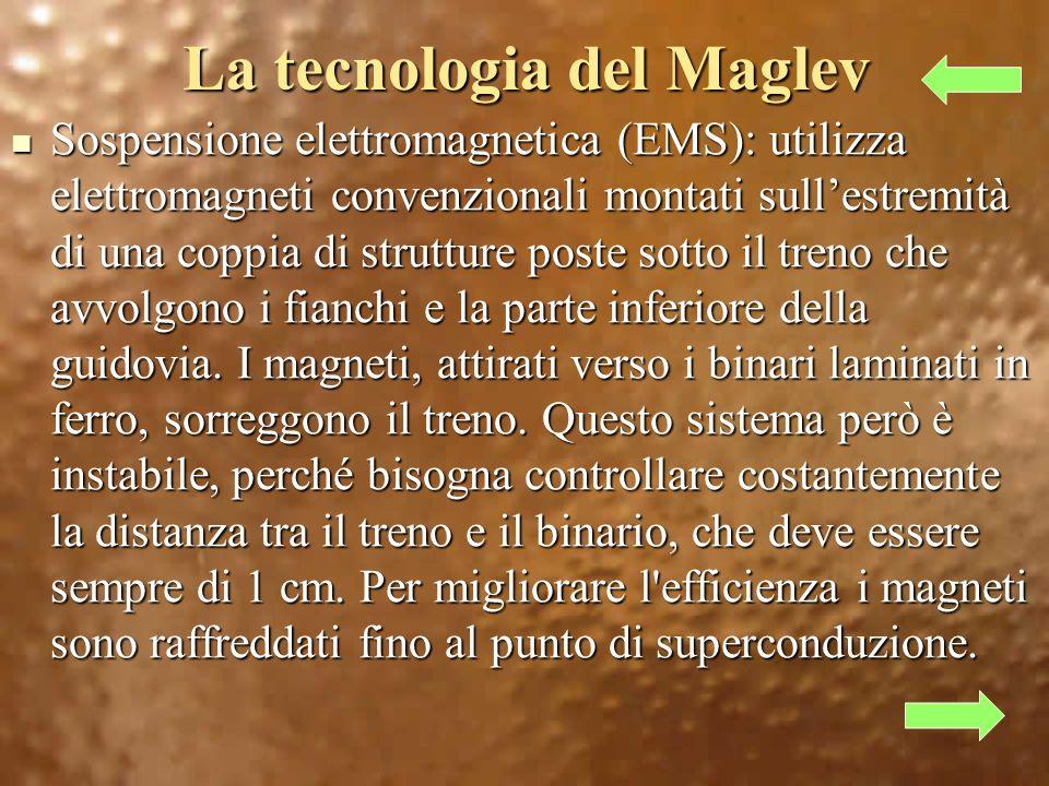La tecnologia del Maglev Sospensione elettromagnetica (EMS): utilizza elettromagneti convenzionali montati sullestremità di una coppia di strutture poste sotto il treno che avvolgono i fianchi e la parte inferiore della guidovia.