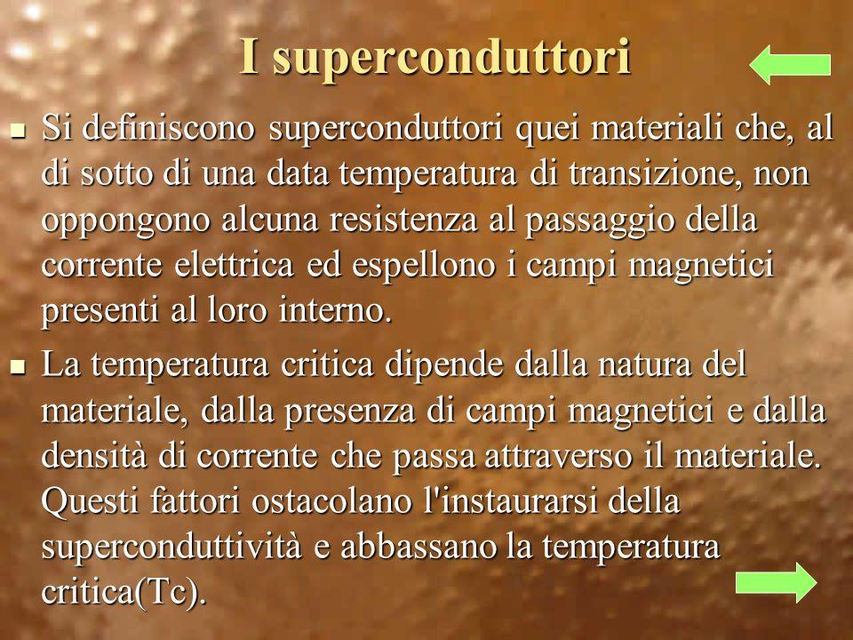 I superconduttori Si definiscono superconduttori quei materiali che, al di sotto di una data temperatura di transizione, non oppongono alcuna resistenza al passaggio della corrente elettrica ed espellono i campi magnetici presenti al loro interno.