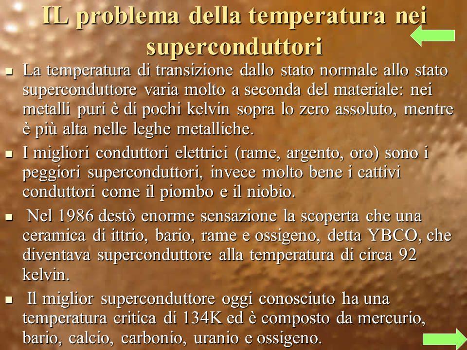 IL problema della temperatura nei superconduttori La temperatura di transizione dallo stato normale allo stato superconduttore varia molto a seconda del materiale: nei metalli puri è di pochi kelvin sopra lo zero assoluto, mentre è più alta nelle leghe metalliche.