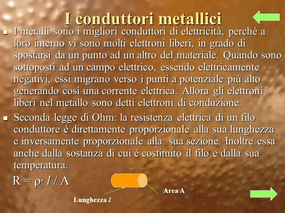 I conduttori metallici I metalli sono i migliori conduttori di elettricità, perché a loro interno vi sono molti elettroni liberi, in grado di spostarsi da un punto ad un altro del materiale.
