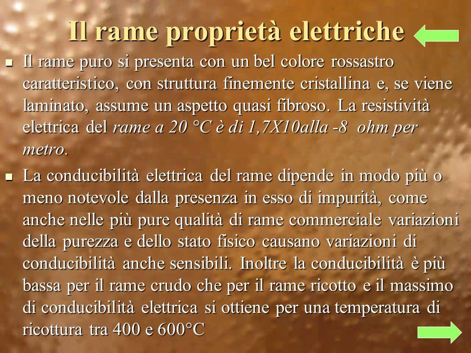 Il rame proprietà elettriche Il rame puro si presenta con un bel colore rossastro caratteristico, con struttura finemente cristallina e, se viene laminato, assume un aspetto quasi fibroso.