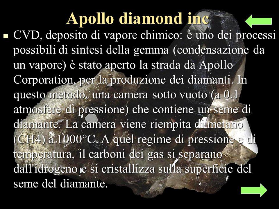 Apollo diamond inc CVD, deposito di vapore chimico: è uno dei processi possibili di sintesi della gemma (condensazione da un vapore) è stato aperto la strada da Apollo Corporation, per la produzione dei diamanti.