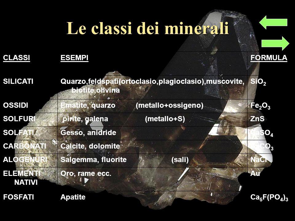 Le classi dei minerali CLASSIESEMPIFORMULA SILICATIQuarzo,feldspati(ortoclasio,plagioclasio),muscovite, biotite,olivina SiO 2 OSSIDIEmatite, quarzo (metallo+ossigeno)Fe 2 O 3 SOLFURI pirite, galena (metallo+S)ZnS SOLFATIGesso, anidrideCaSO 4 CARBONATICalcite, dolomiteCaCO 3 ALOGENURISalgemma, fluorite (sali)NaCl ELEMENTI NATIVI Oro, rame ecc.Au FOSFATIApatiteCa 5 F(PO 4 ) 3