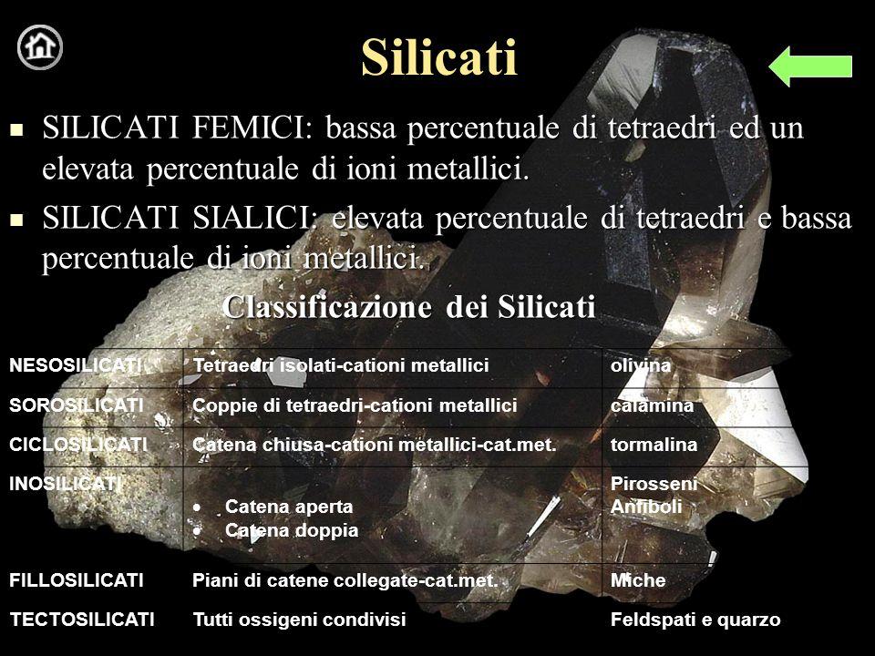 Silicati SILICATI FEMICI: bassa percentuale di tetraedri ed un elevata percentuale di ioni metallici.