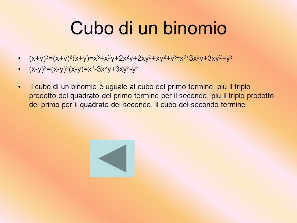 Cubo di un binomio (x+y) 3 =(x+y) 2 (x+y)=x 3 +x 2 y+2x 2 y+2xy 2 +xy 2 +y 3= x 3+ 3x 2 y+3xy 2 +y 3 (x-y) 3 =(x-y) 2 (x-y)=x 3 -3x 2 y+3xy 2 -y 3 Il cubo di un binomio è uguale al cubo del primo termine, più il triplo prodotto del quadrato del primo termine per il secondo, piu il triplo prodotto del primo per il quadrato del secondo, il cubo del secondo termine