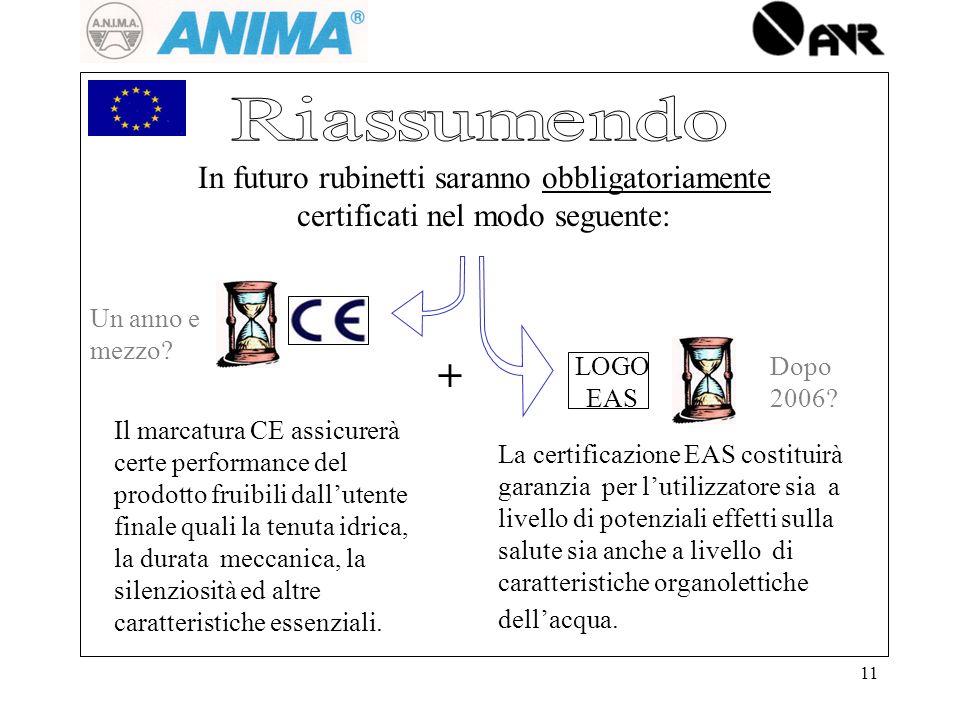 11 In futuro rubinetti saranno obbligatoriamente certificati nel modo seguente: La certificazione EAS costituirà garanzia per lutilizzatore sia a livello di potenziali effetti sulla salute sia anche a livello di caratteristiche organolettiche dellacqua.