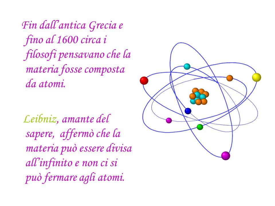Fin dallantica Grecia e fino al 1600 circa i filosofi pensavano che la materia fosse composta da atomi. Leibniz, amante del sapere, affermò che la mat