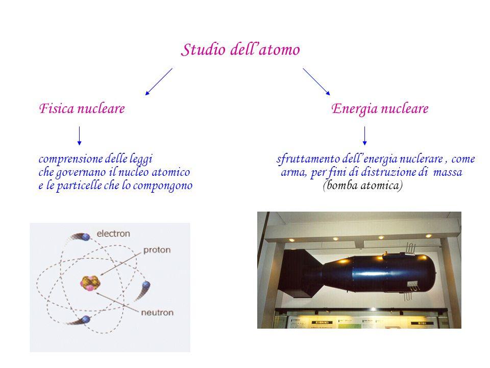 Studio dellatomo Fisica nucleare Energia nucleare comprensione delle leggi sfruttamento dellenergia nuclerare, come che governano il nucleo atomico ar