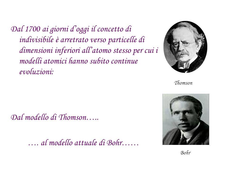 Fin dallantica Grecia e fino al 1600 circa i filosofi pensavano che la materia fosse composta da atomi.