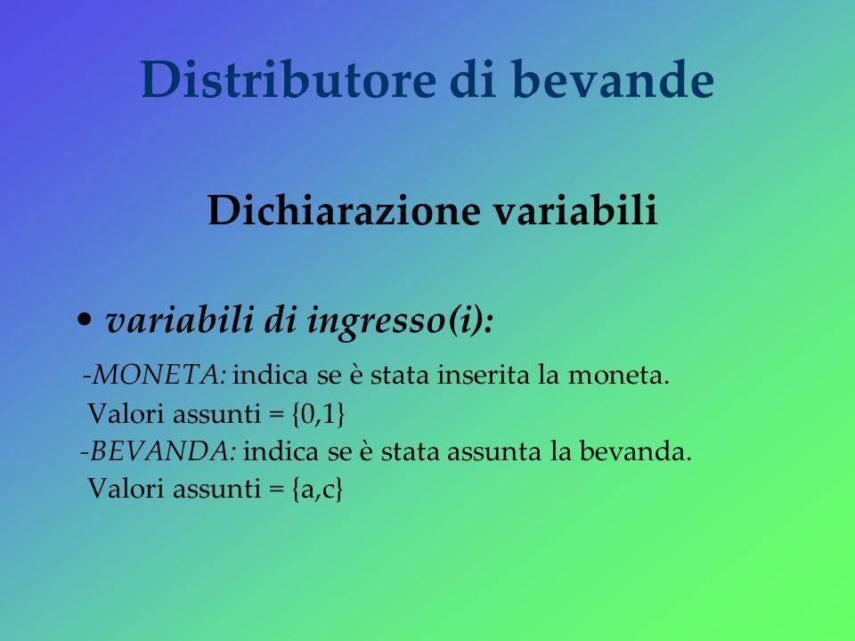 Distributore di bevande Dichiarazione variabili variabili di ingresso(i): -MONETA: indica se è stata inserita la moneta. Valori assunti = {0,1} -BEVAN