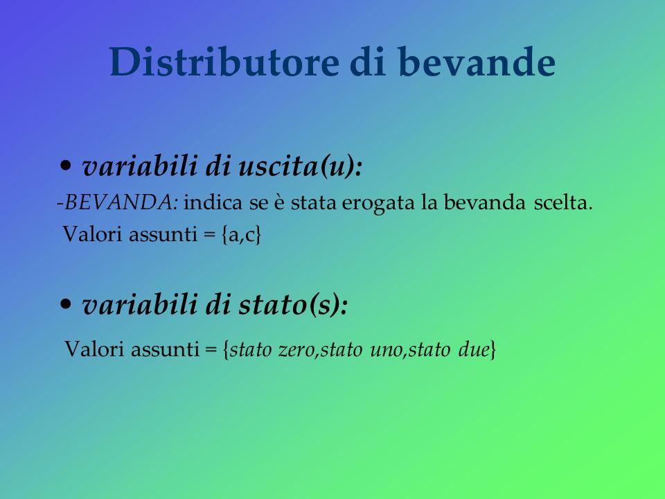 Distributore di bevande variabili di uscita(u): -BEVANDA: indica se è stata erogata la bevanda scelta. Valori assunti = {a,c} variabili di stato(s): V