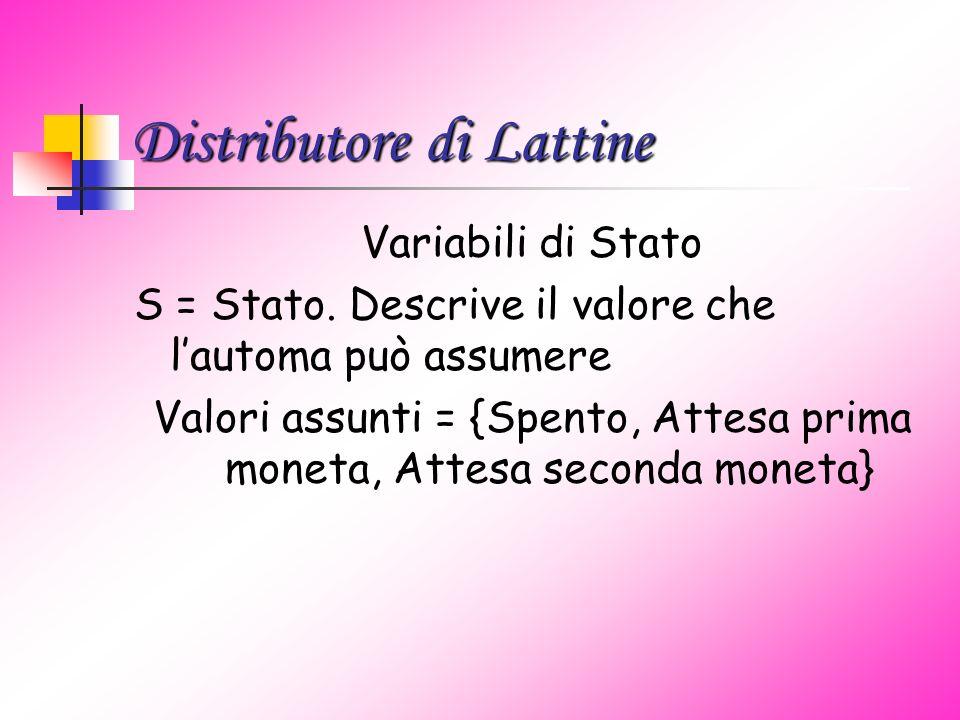 Distributore di Lattine Variabili di Stato S = Stato.
