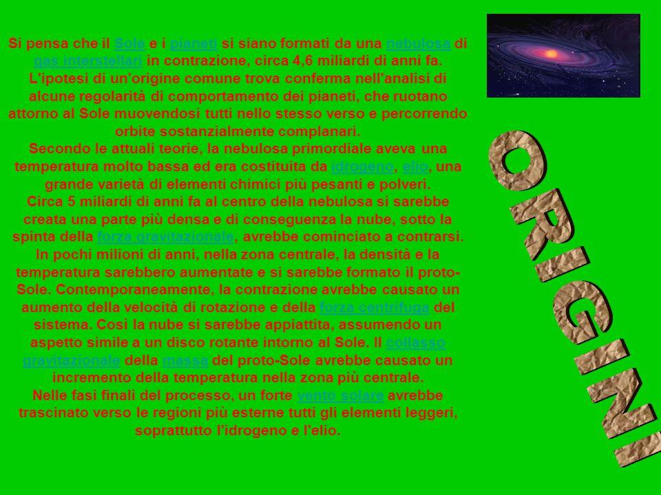 Si pensa che il Sole e i pianeti si siano formati da una nebulosa di gas interstellari in contrazione, circa 4,6 miliardi di anni fa. L'ipotesi di un'