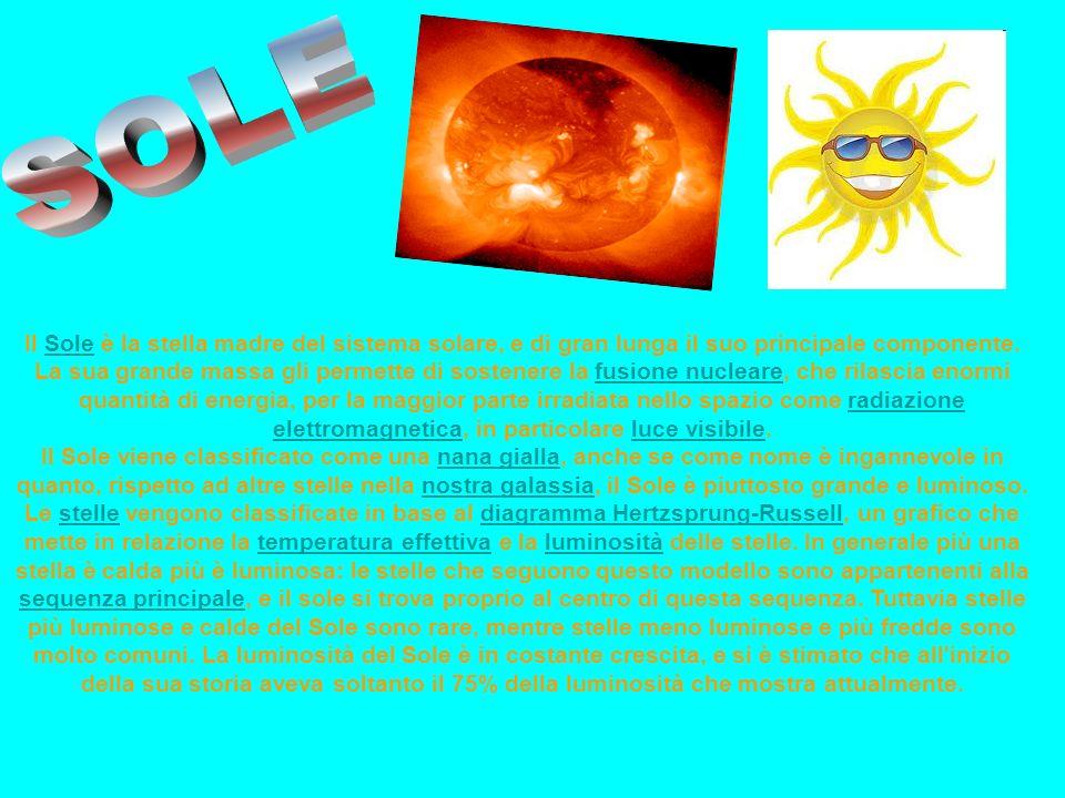 Il Sole è la stella madre del sistema solare, e di gran lunga il suo principale componente. La sua grande massa gli permette di sostenere la fusione n