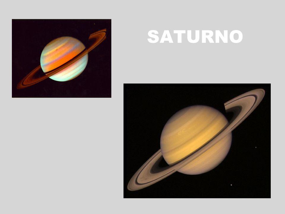 CURIOSITA: Giove è cosi grande che al suo interno potrebbe trovare posto per tutti gli altri pianeti del sistema solare. Una delle caratteristiche del