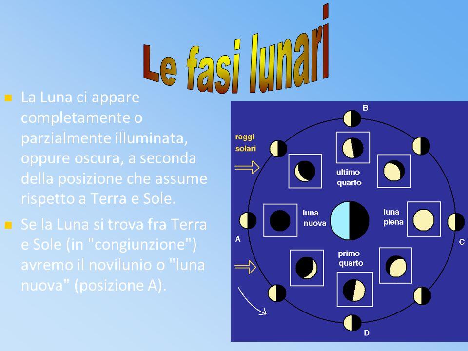 I moti della Luna danno origine a tre fenomeni