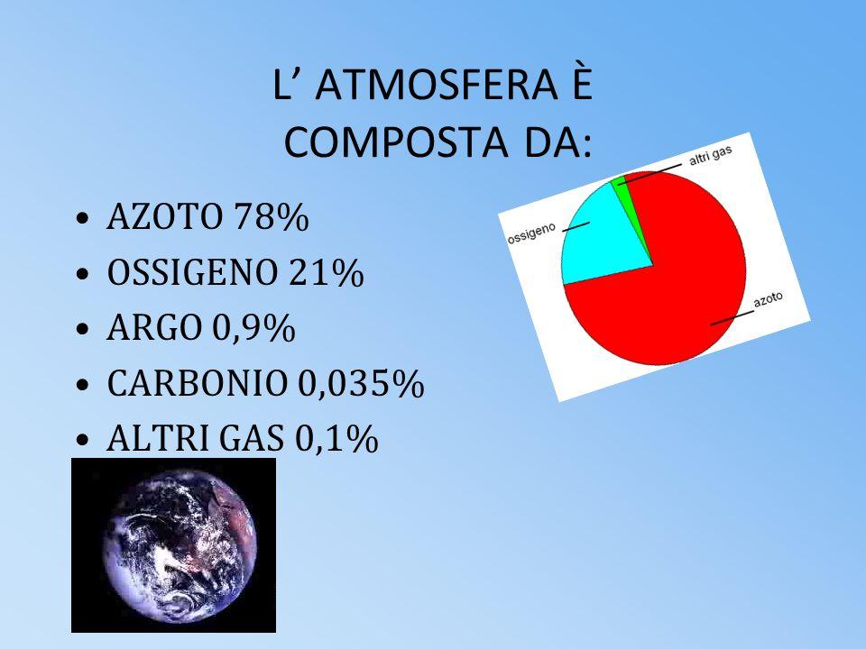 Struttura dell Atmosfera Troposfera Stratosfera Mesosfera Termosfera Esosfera Tra ogni sfera vi sono degli strati detti pause.
