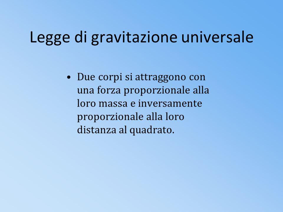 Legge di gravitazione universale Due corpi si attraggono con una forza proporzionale alla loro massa e inversamente proporzionale alla loro distanza al quadrato.